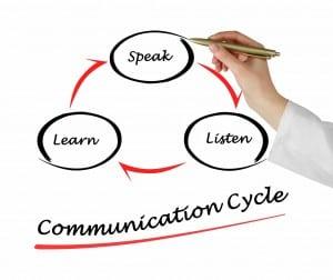 communication-cycle-300x252